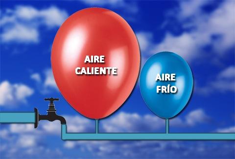 La capacidad del aire de almacenar vapor de agua depende de su temperatura.